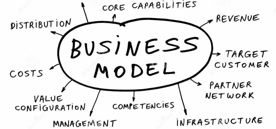 What Is Your Business Model?
