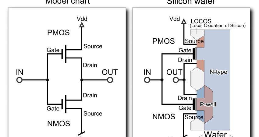 Noise Sources And Reduction Techniques In Nanometer CMOS