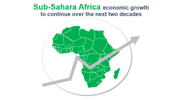 Sub-Sahara Africa Economic Growth to Continue over the Next Two Decades