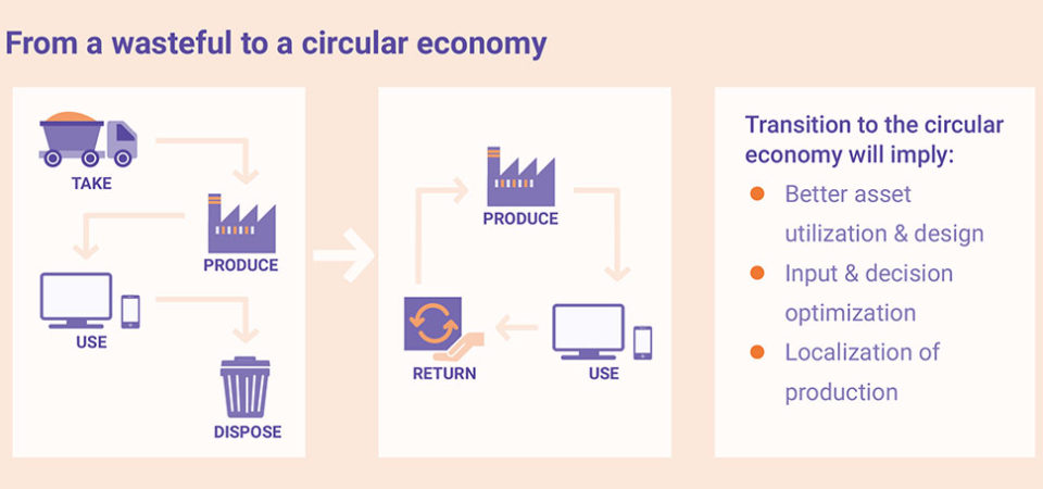How Africa can reduce waste and build a vibrant productive Circular Economy