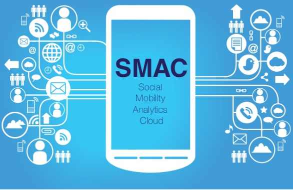 How SMAC Can Drive Your Connected Consumers