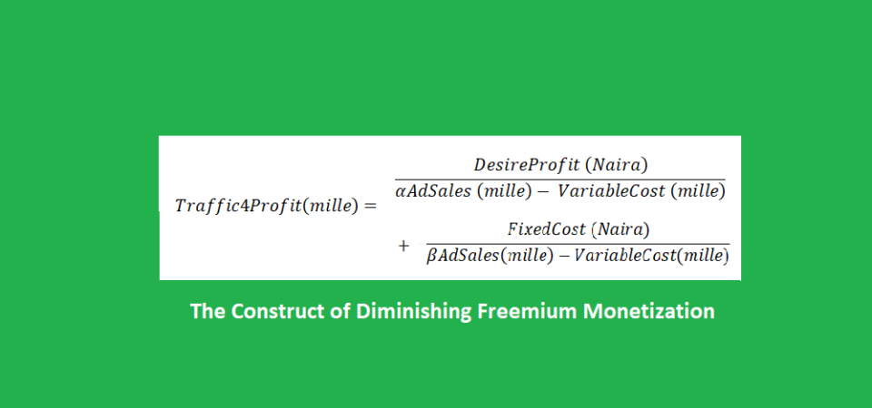 The Construct of Diminishing Free Monetization
