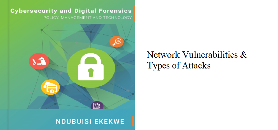 3.4 – Network Vulnerabilities & Types of Attacks