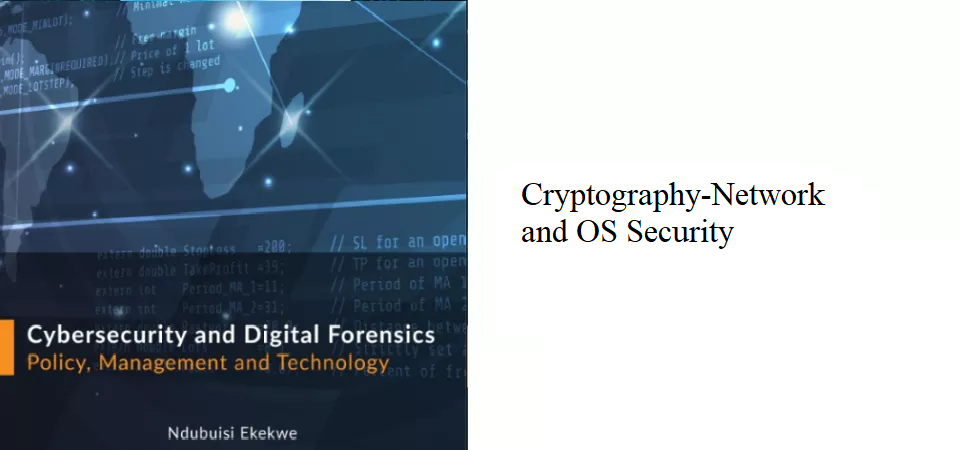 12.4 – Cryptography-Network and OS Security