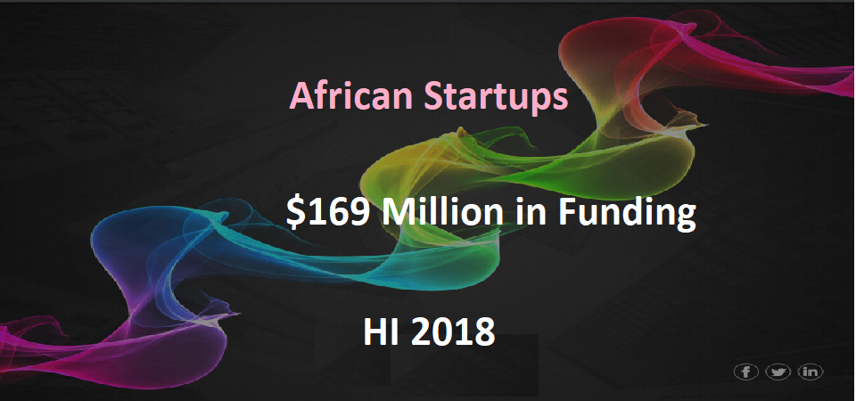 How African Startups and Investors Performed in H1 2018