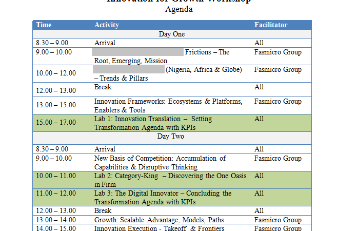 Agenda for Lagos Innovation Workshop