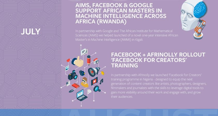 Facebook in Africa – infographics