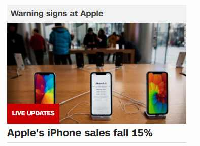 iPhone Sales Fall 15%
