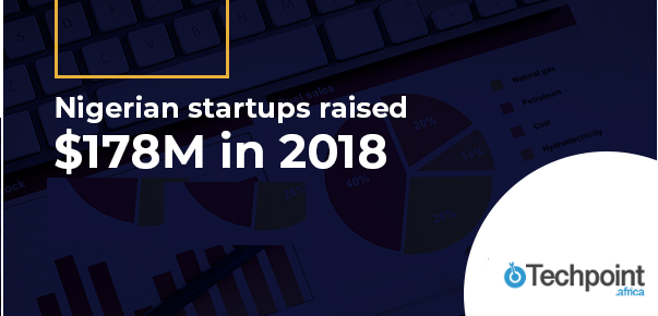Number of the Day – Nigerian Startups Raised $178M in 2018