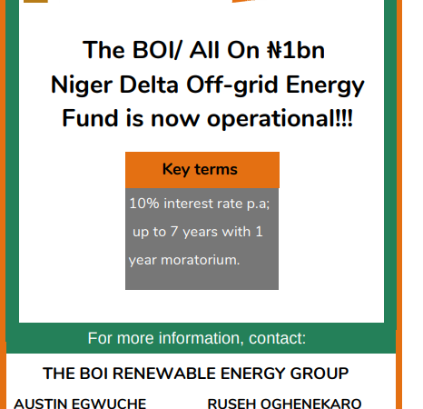 [Apply] $3.2 Million BOI and All OnOff Grid Energy Debt Fund