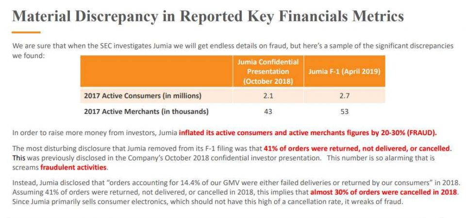 "The BIGGEST Case Against Germany's Jumia on the ""Fraud"" Accusation by Citron Research"