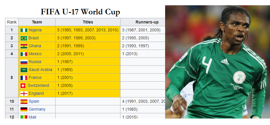 """Performance and Execution – When All Nigerians Play """"FIFA U-17 World Cup"""""""