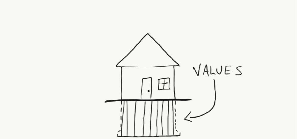 Three Values That Make You Stand Out