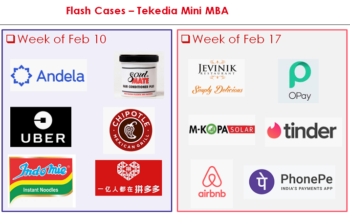 Tekedia Mini-MBA: Flash Cases for Week 2 Released