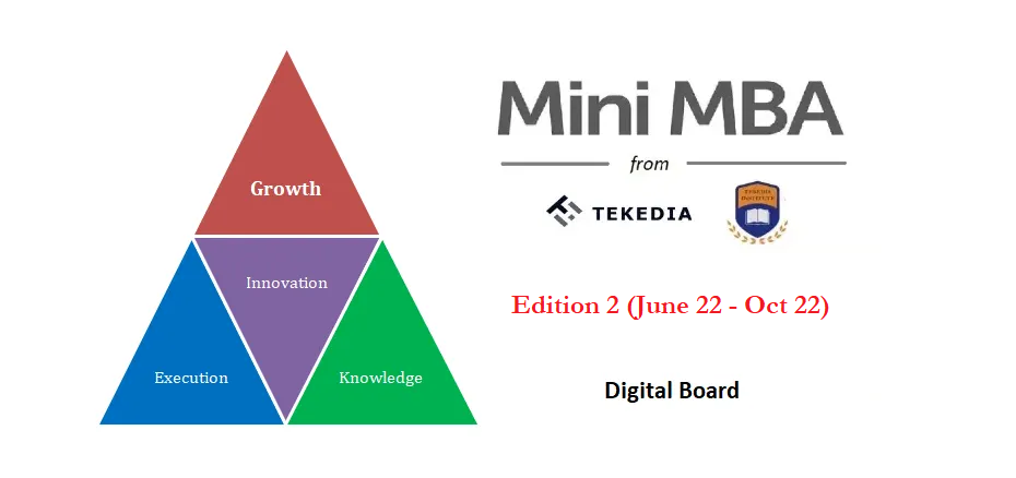 Digital Board for Tekedia Mini-MBA Edition 2 (June 22 – Oct 22)