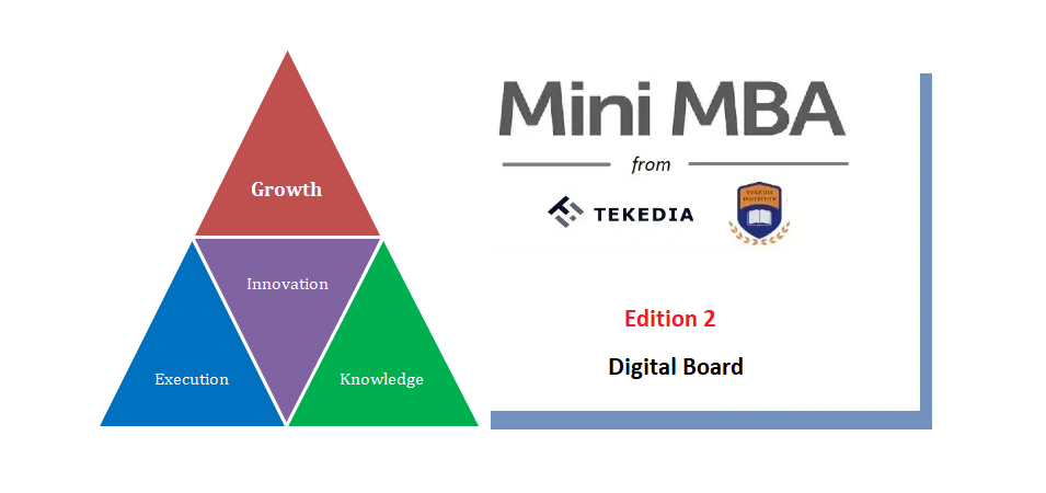 The Digital Board Is Live for Tekedia Mini-MBA Second Edition