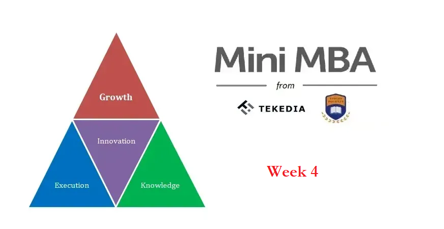 Tekedia Mini-MBA: Week 4 Lecture Materials Posted