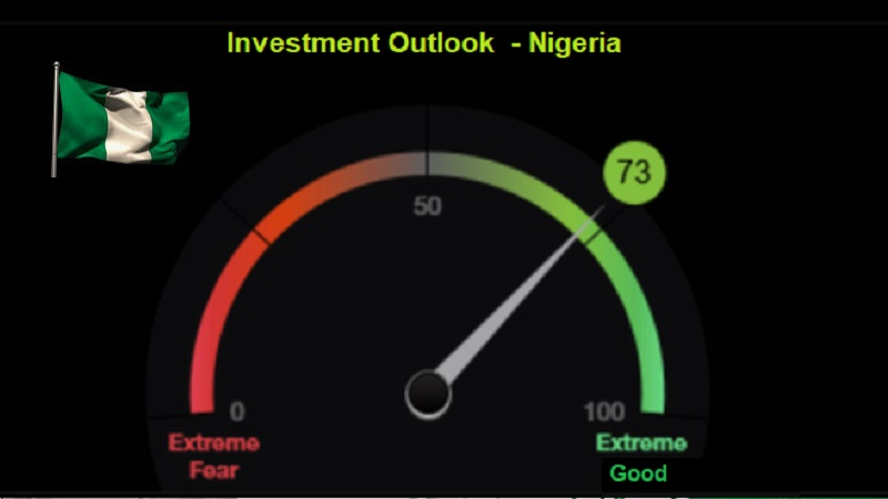 The Investment Outlook is 73 – Mild Good