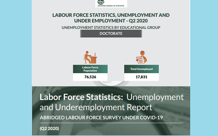 The Confusion on the 17,831 Unemployed Nigerian PhDs Clarified