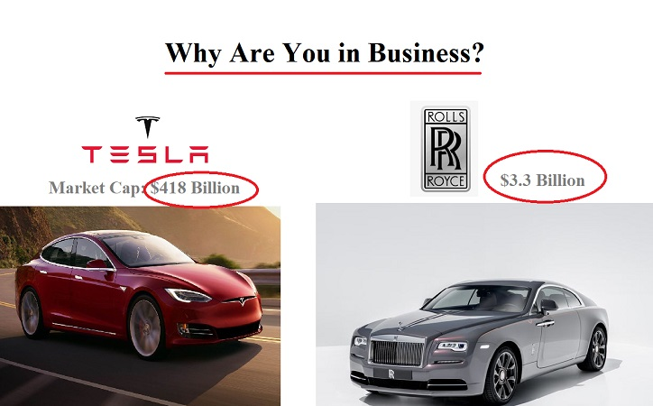 Why are you in business? Tesla vs. Rolls Royce