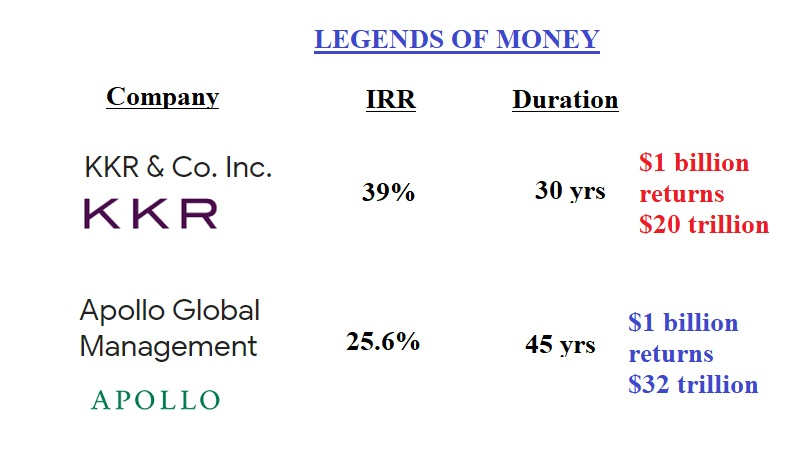 The Legends of Money