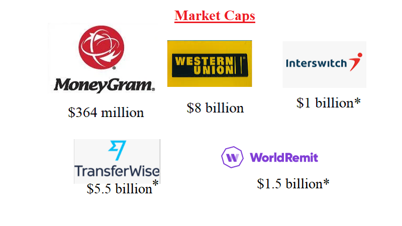 Can Interswitch Go for MoneyGram To Boost Verve?