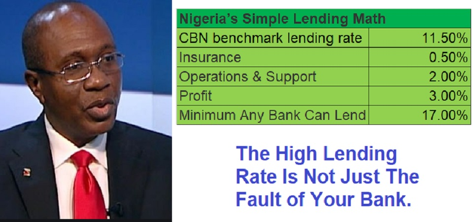 Nigeria's Lending Math – And Why Bank Loans Are High