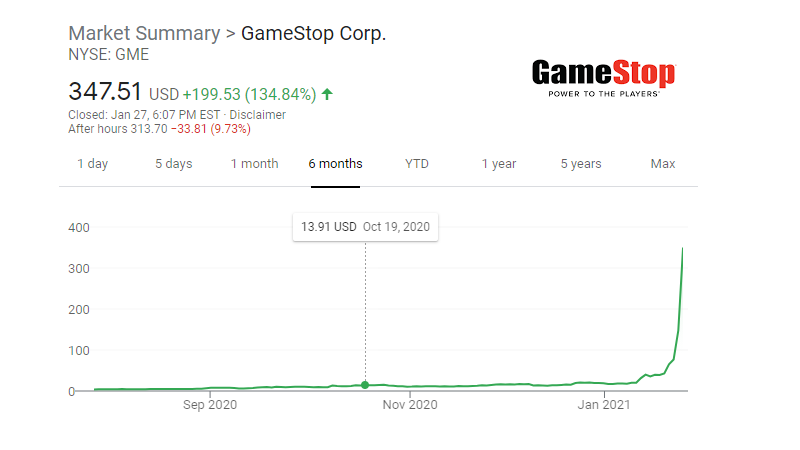 "Gameshop and the new Game of ""Playing"" Stocks"