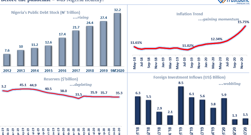 Nigeria – Economic And Equity Market Outlook
