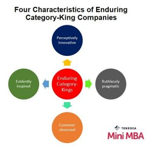 Four Characteristics of Enduring Category-King Companies