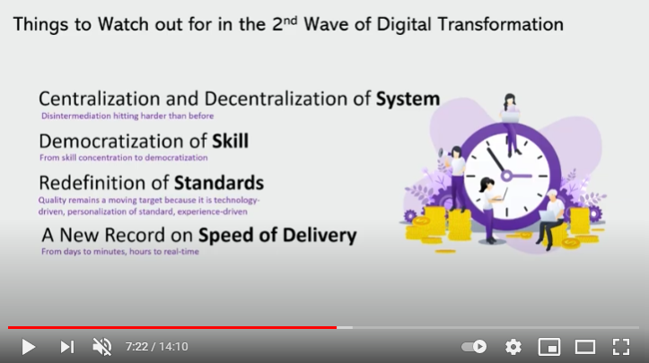 Tekedia Hub Automation Week: Day 1 – The 2nd Wave of Digital Transformation [Video]