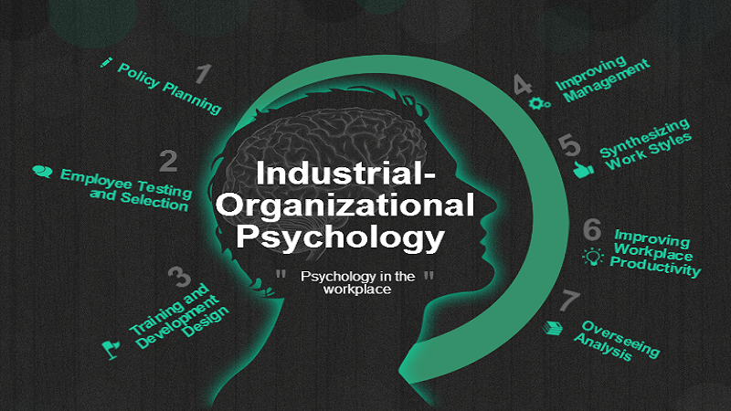 [Join] Organizational Psychology for Business Growth at Tekedia Live