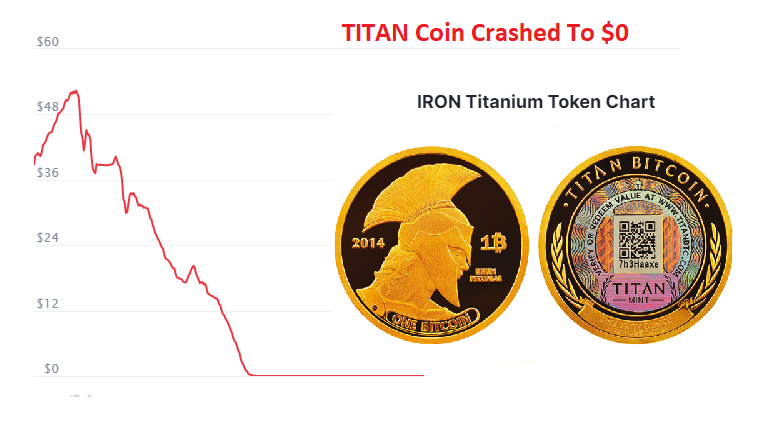 With TITAN Crashing from $52 to $0 in Hours, Bitcoin & All Cryptos Need Government To Save Them